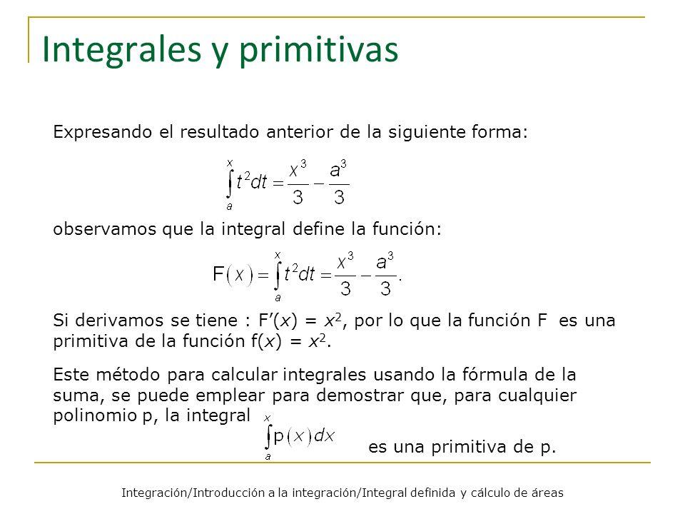 Integración/Introducción a la integración/Integral definida y cálculo de áreas Integrales y primitivas Expresando el resultado anterior de la siguiente forma: observamos que la integral define la función: Si derivamos se tiene : F(x) = x 2, por lo que la función F es una primitiva de la función f(x) = x 2.
