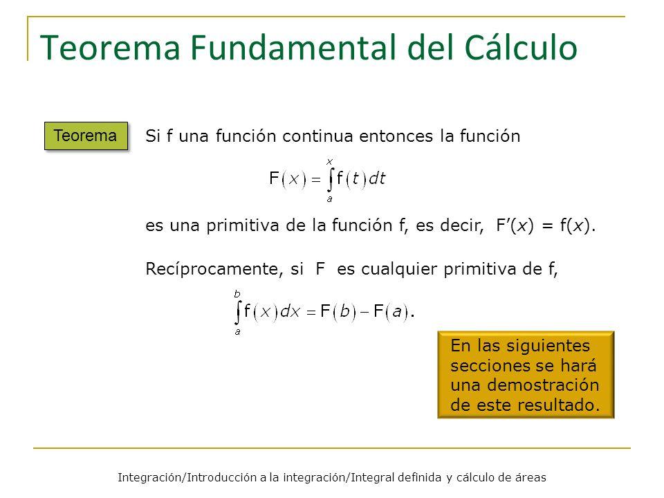 Integración/Introducción a la integración/Integral definida y cálculo de áreas Teorema Fundamental del Cálculo Teorema En las siguientes secciones se hará una demostración de este resultado.