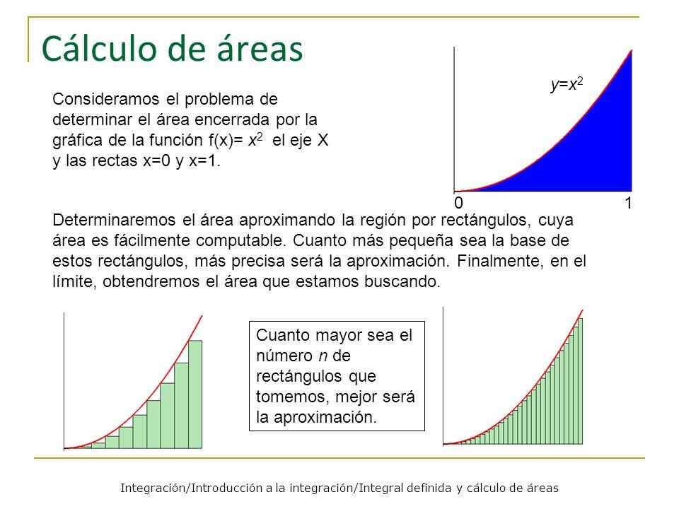 Integración/Introducción a la integración/Integral definida y cálculo de áreas Cálculo de áreas Consideramos el problema de determinar el área encerrada por la gráfica de la función f(x)= x 2 el eje X y las rectas x=0 y x=1.