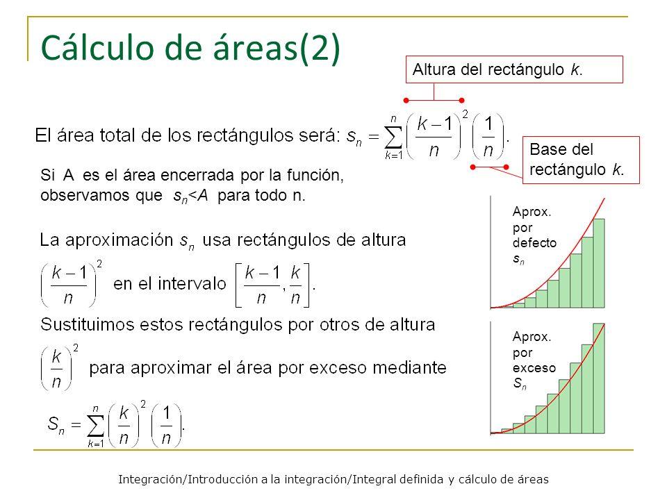 Integración/Introducción a la integración/Integral definida y cálculo de áreas Cálculo de áreas(2) Altura del rectángulo k.Base del rectángulo k.