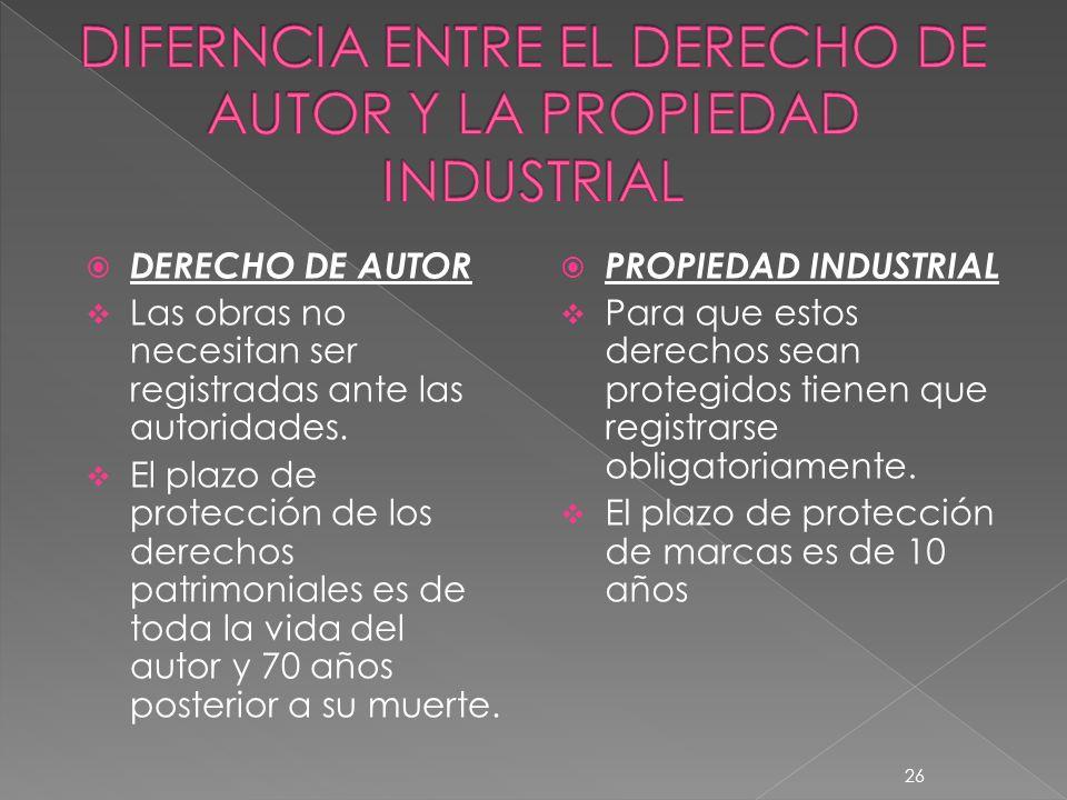 DERECHO DE AUTOR Las obras no necesitan ser registradas ante las autoridades.