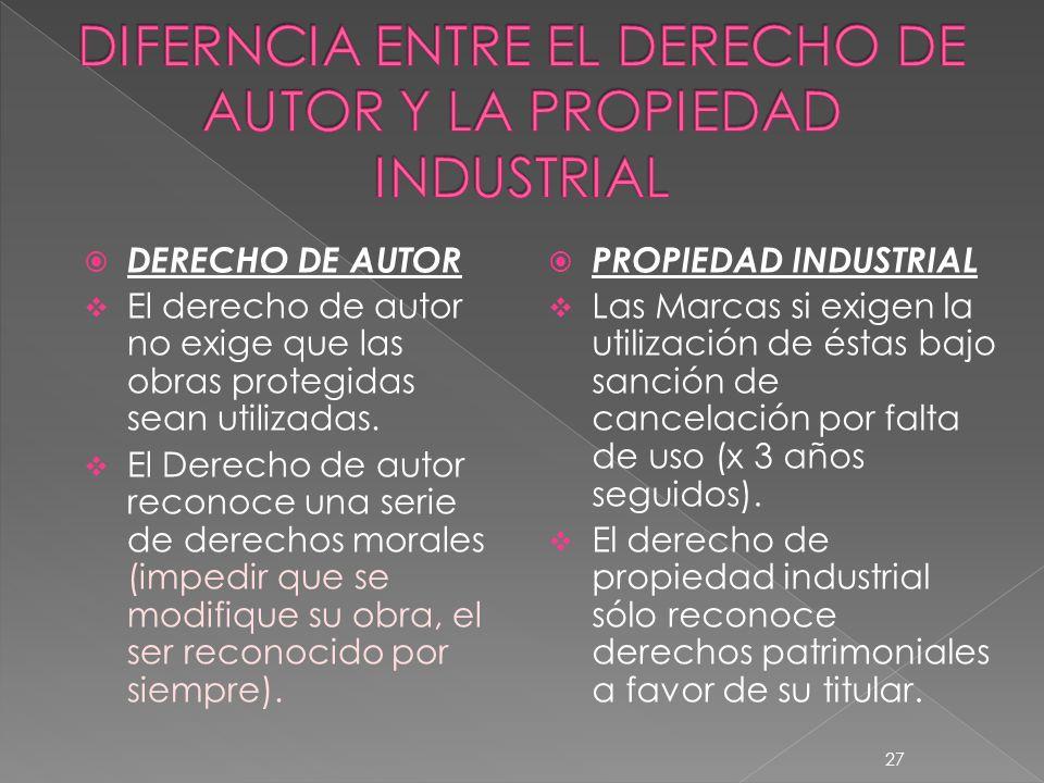DERECHO DE AUTOR El derecho de autor no exige que las obras protegidas sean utilizadas.
