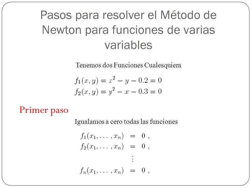 Pasos para resolver el Método de Newton para funciones de varias variables Tenemos dos Funciones Cualesquiera Primer paso Igualamos a cero todas las funciones
