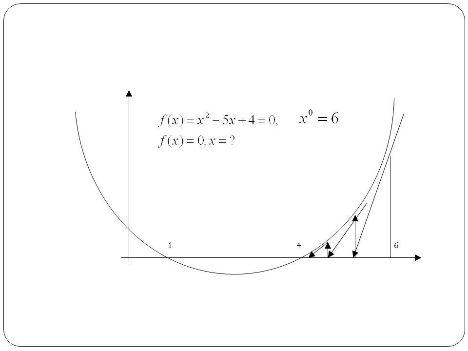clear all xo=input( DiGiTe El VaLoR iNiCiAl De x: ); yo=input( DiGiTe El VaLoR iNiCiAl De y: ); tolxox1= input( DiGiTe El VaLoR dE abs(x1-xo) = abs (y1-yo): ); tolfv= input( DiGiTe El VaLoR dE abs(v)=abs(w): ); numiter=input( DiGiTe El NuMeRo MáXiMo De ItErAcIoNeS: ); vo=((xo-4)^2)+((yo-4)^2)-4; wo=((xo)^2)+((yo)^2-16);