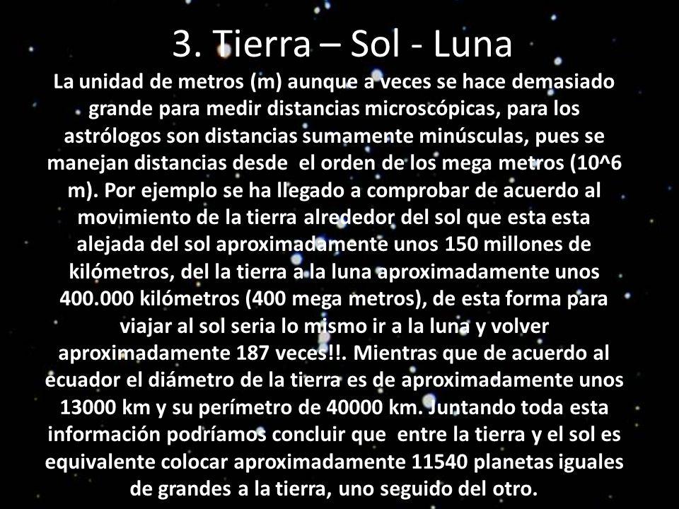 4.Leyes del electromagnetismo 1.