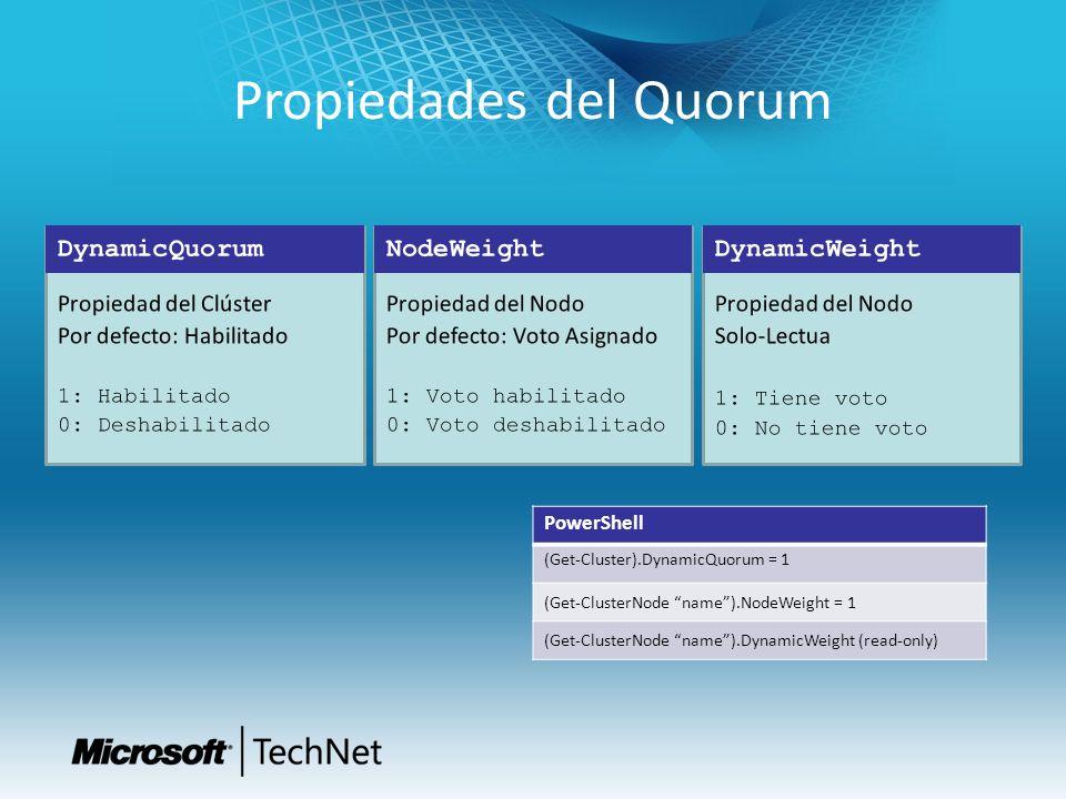 Propiedades del Quorum PowerShell (Get-Cluster).DynamicQuorum = 1 (Get-ClusterNode name).NodeWeight = 1 (Get-ClusterNode name).DynamicWeight (read-onl