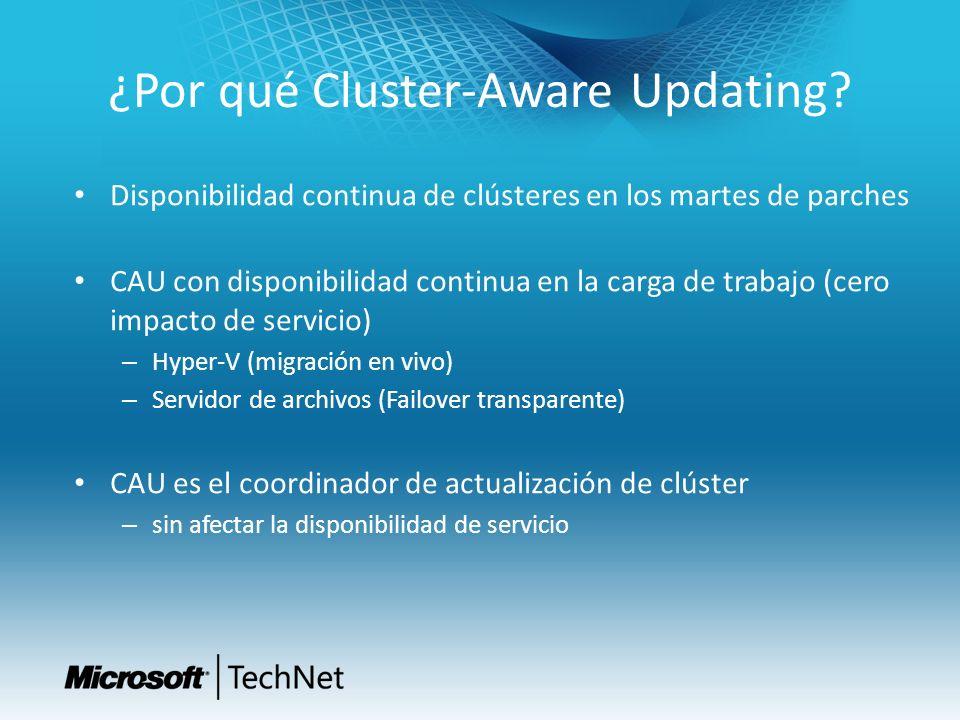 ¿Por qué Cluster-Aware Updating? Disponibilidad continua de clústeres en los martes de parches CAU con disponibilidad continua en la carga de trabajo