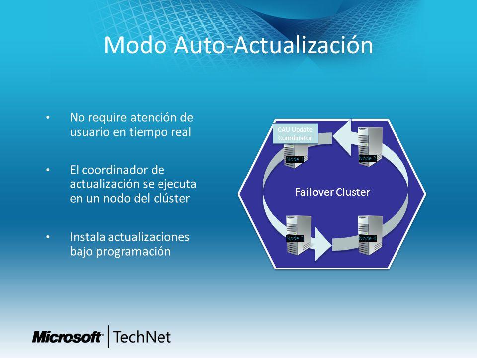 Modo Auto-Actualización Node 2 Node 1 Node 4Node 3 CAU Update Coordinator Failover Cluster