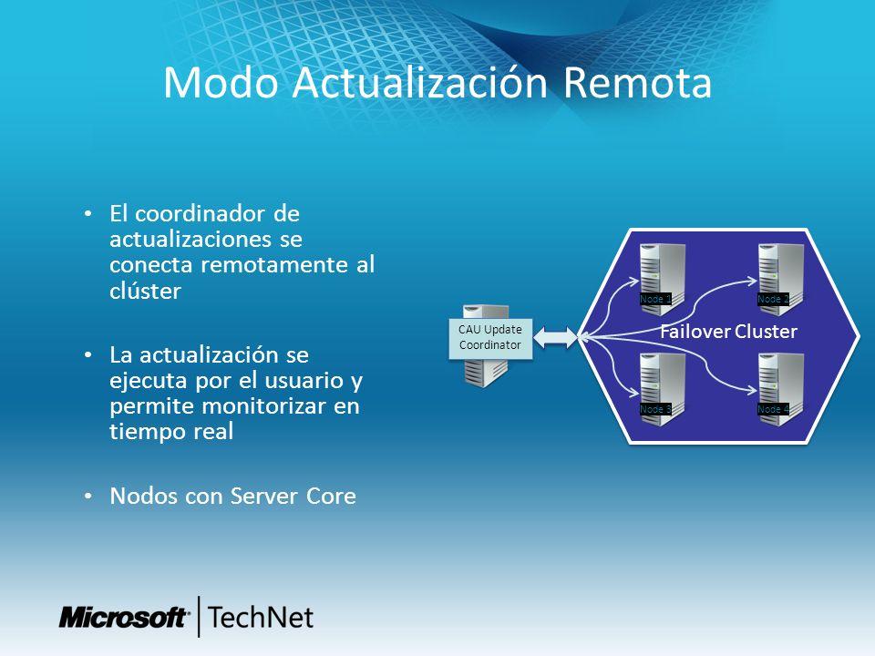 Modo Actualización Remota CAU Update Coordinator Node 2 Node 1 Node 4Node 3 El coordinador de actualizaciones se conecta remotamente al clúster La act