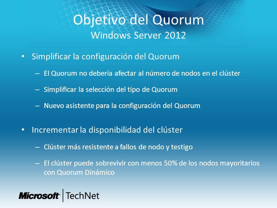 Objetivo del Quorum Windows Server 2012 Simplificar la configuración del Quorum – El Quorum no debería afectar al número de nodos en el clúster – Simp