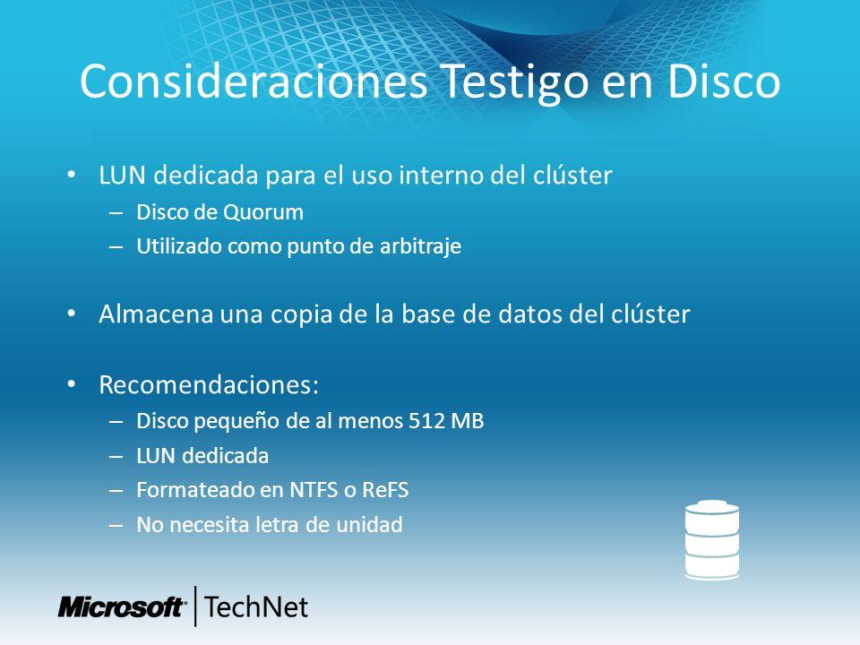 Comportamiento: Testigo Disco Última copia de la base de datos del clúster en el Disco Actualiza Base de datos del Clúster Actualizada Base de datos del clúster Clúster Inicia con la última base de datos