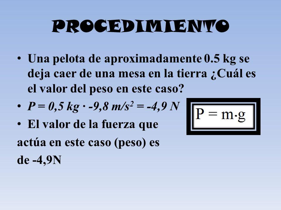 PROCEDIMIENTO Una pelota de aproximadamente 0.5 kg se deja caer de una mesa en la tierra ¿Cuál es el valor del peso en este caso? P = 0,5 kg -9,8 m/s