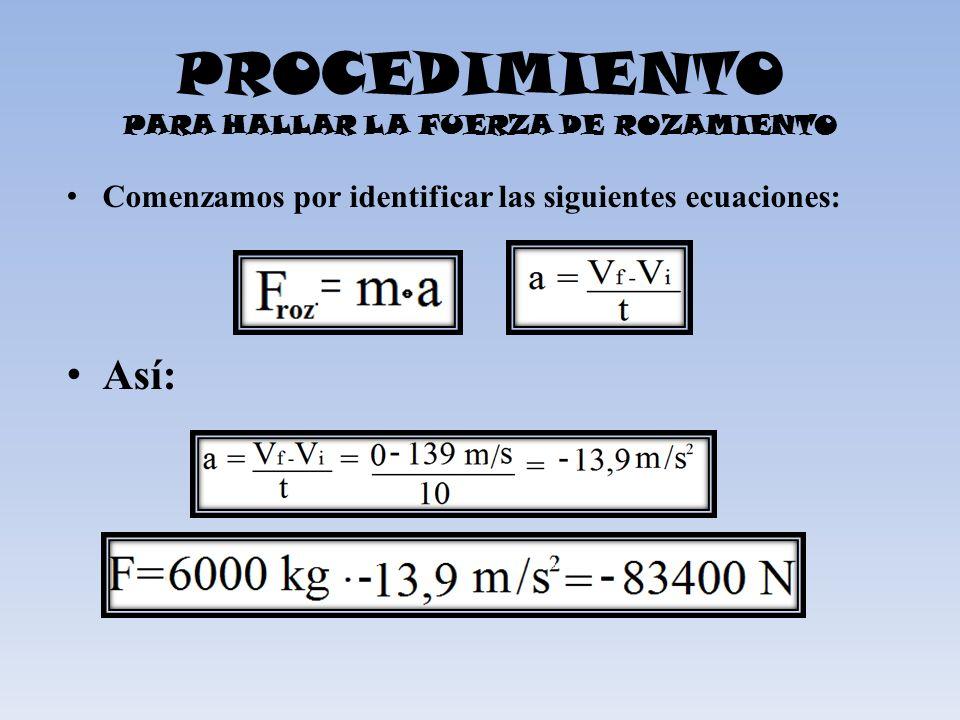 PROCEDIMIENTO PARA HALLAR LA FUERZA DE ROZAMIENTO Comenzamos por identificar las siguientes ecuaciones: Así:
