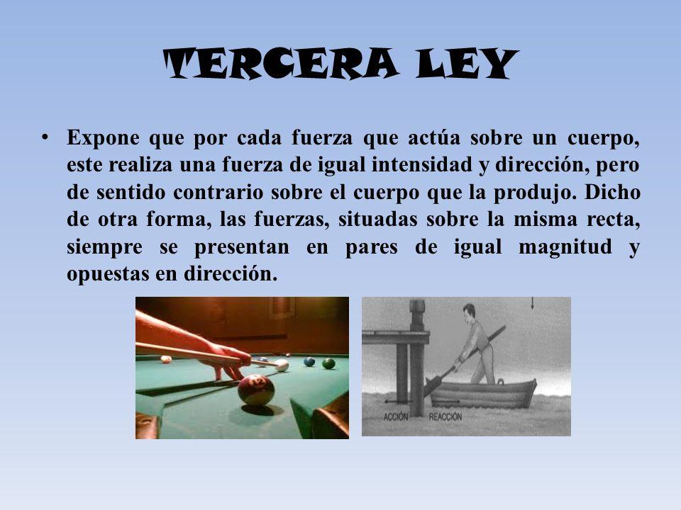 TERCERA LEY Expone que por cada fuerza que actúa sobre un cuerpo, este realiza una fuerza de igual intensidad y dirección, pero de sentido contrario s