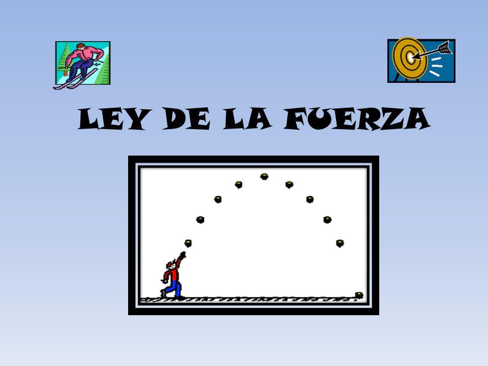 LEY DE LA FUERZA