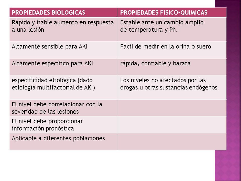 PROPIEDADES BIOLOGICASPROPIEDADES FISICO-QUIMICAS Rápido y fiable aumento en respuesta a una lesión Estable ante un cambio amplio de temperatura y Ph.
