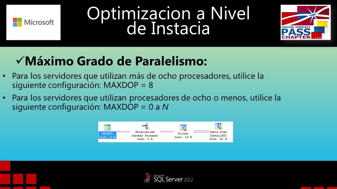 Optimizacion a Nivel de Instacia Máxima Memoria para el Servidor: Que pasaría si no configuro el Max Server Memory.