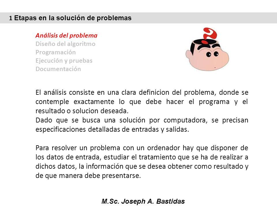 M.Sc. Joseph A. Bastidas Análisis del problema Diseño del algoritmo Programación Ejecución y pruebas Documentación El análisis consiste en una clara d