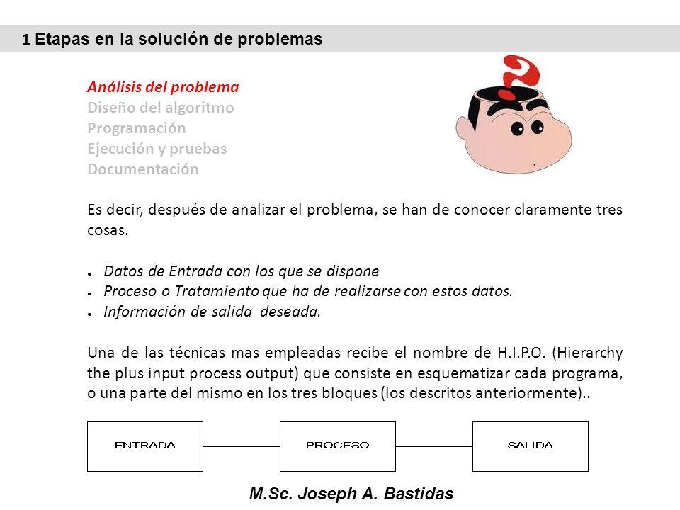 M.Sc. Joseph A. Bastidas Análisis del problema Diseño del algoritmo Programación Ejecución y pruebas Documentación Es decir, después de analizar el pr