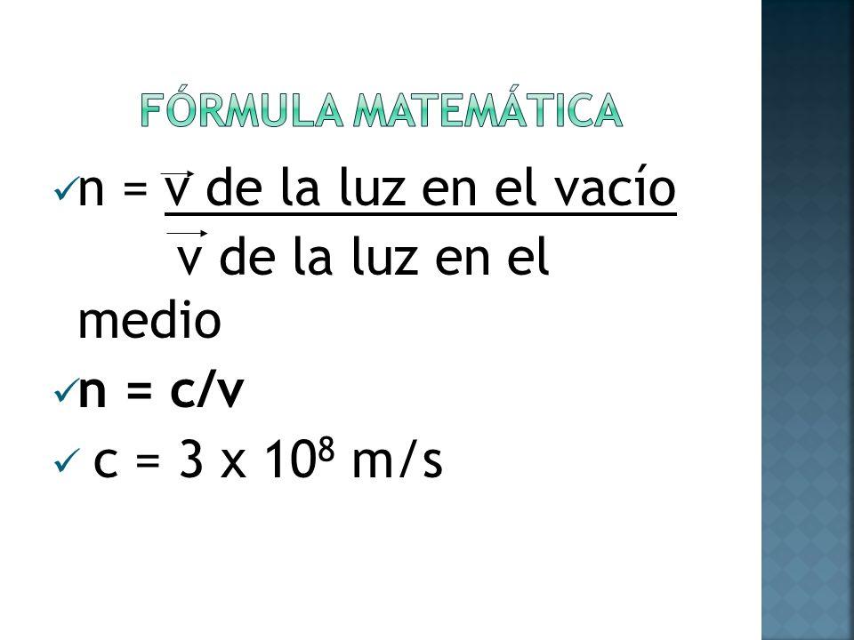 n = v de la luz en el vacío v de la luz en el medio n = c/v c = 3 x 10 8 m/s