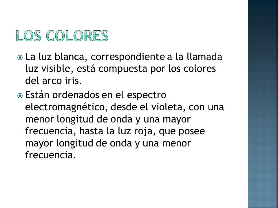 La luz blanca, correspondiente a la llamada luz visible, está compuesta por los colores del arco iris. Están ordenados en el espectro electromagnético