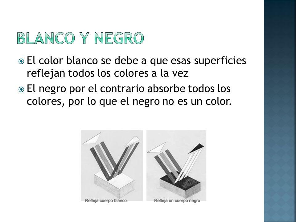 El color blanco se debe a que esas superficies reflejan todos los colores a la vez El negro por el contrario absorbe todos los colores, por lo que el