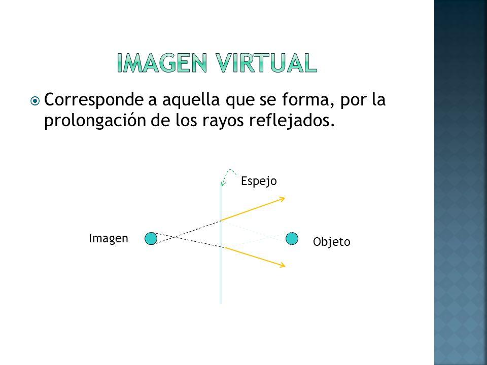 Corresponde a aquella que se forma, por la prolongación de los rayos reflejados. Objeto Imagen Espejo