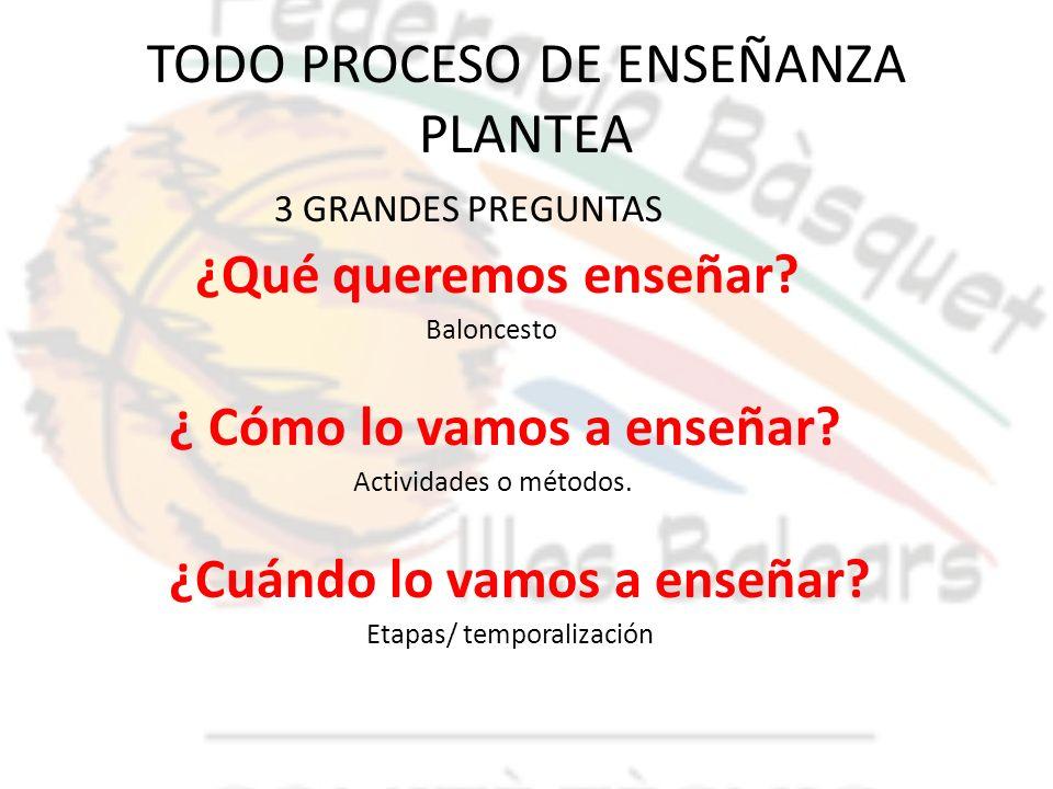 ESTILOS DE ENSEÑANZA MANDO DIRECTO : TAREAS CERRADAS.