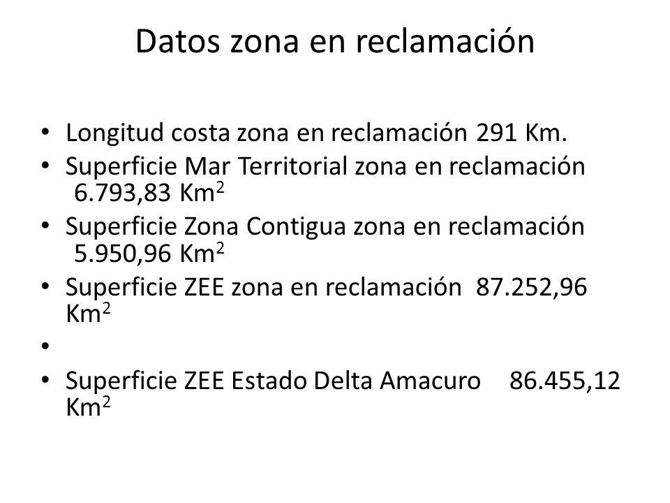 Datos zona en reclamación Longitud costa zona en reclamación291 Km.