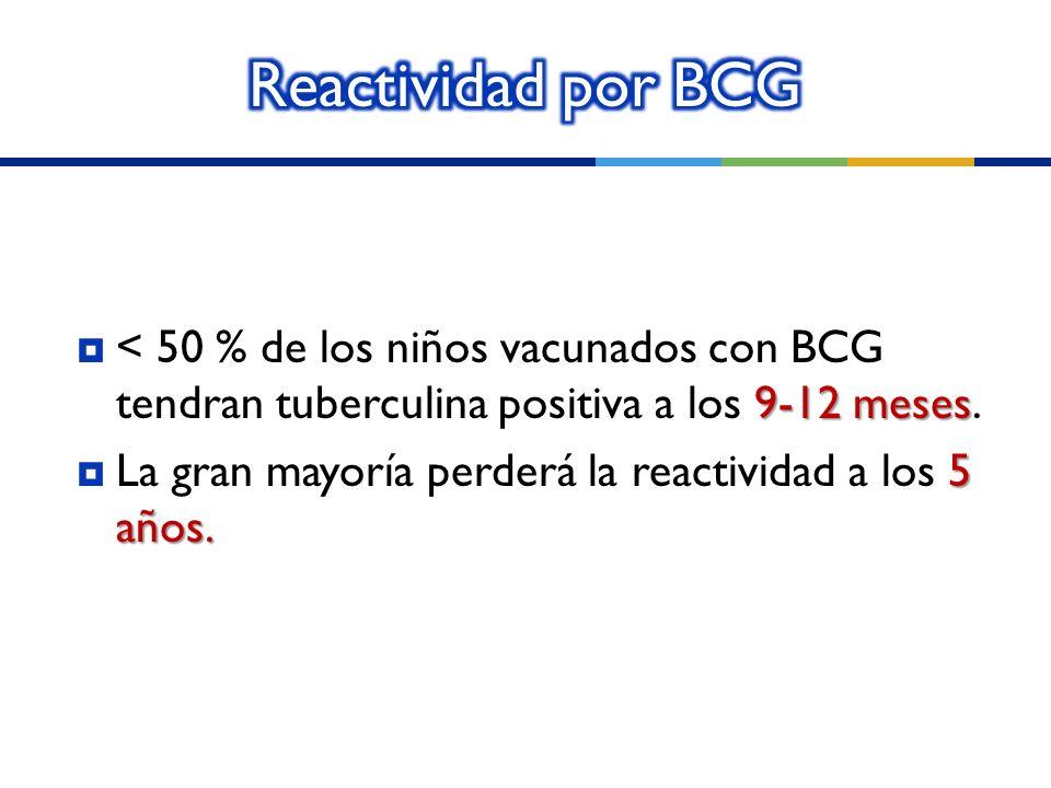 9-12 meses < 50 % de los niños vacunados con BCG tendran tuberculina positiva a los 9-12 meses. 5 años. La gran mayoría perderá la reactividad a los 5