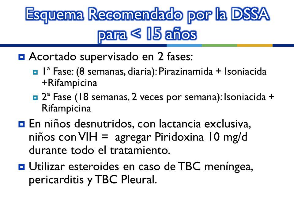 Acortado supervisado en 2 fases: 1ª Fase: (8 semanas, diaria): Pirazinamida + Isoniacida +Rifampicina 2ª Fase (18 semanas, 2 veces por semana): Isonia