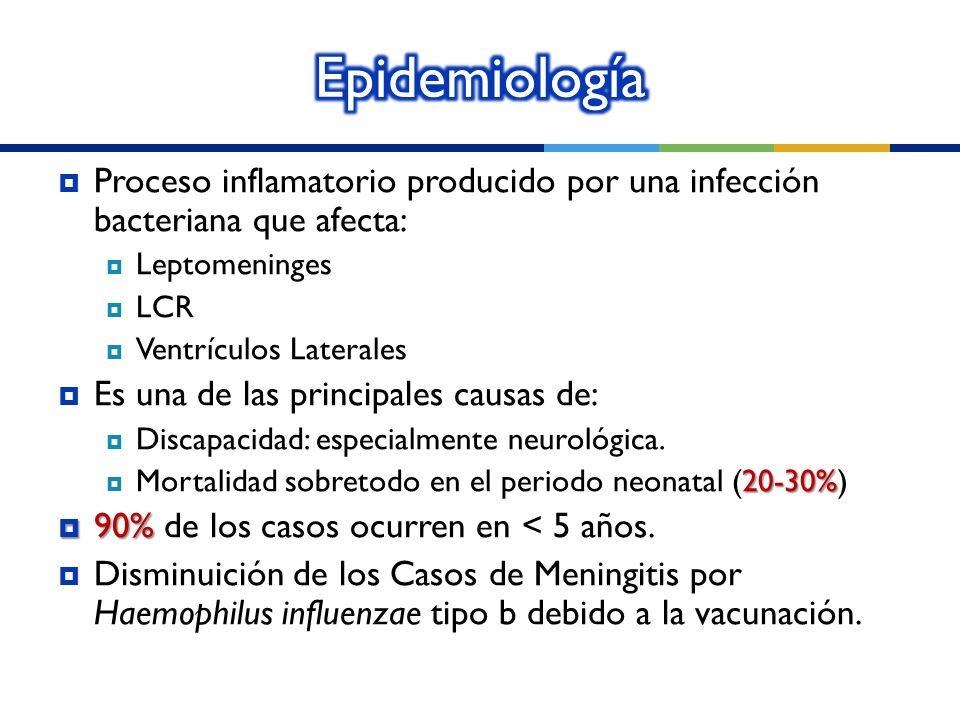 Proceso inflamatorio producido por una infección bacteriana que afecta: Leptomeninges LCR Ventrículos Laterales Es una de las principales causas de: D