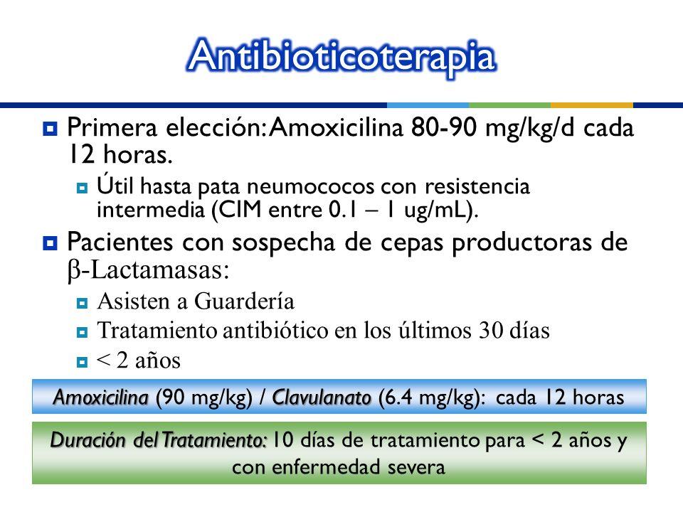 Primera elección: Amoxicilina 80-90 mg/kg/d cada 12 horas. Útil hasta pata neumococos con resistencia intermedia (CIM entre 0.1 – 1 ug/mL). Pacientes