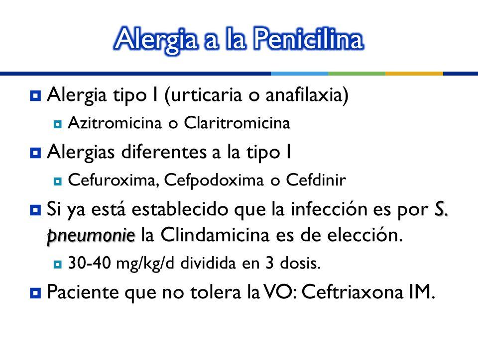 Alergia tipo I (urticaria o anafilaxia) Azitromicina o Claritromicina Alergias diferentes a la tipo I Cefuroxima, Cefpodoxima o Cefdinir S. pneumonie