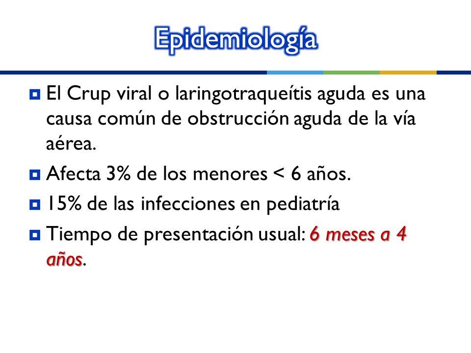 El Crup viral o laringotraqueítis aguda es una causa común de obstrucción aguda de la vía aérea. Afecta 3% de los menores < 6 años. 15% de las infecci