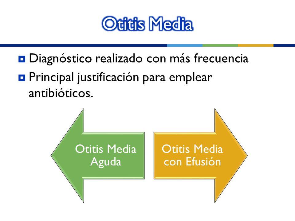 Diagnóstico realizado con más frecuencia Principal justificación para emplear antibióticos. Otitis Media Aguda Otitis Media con Efusión