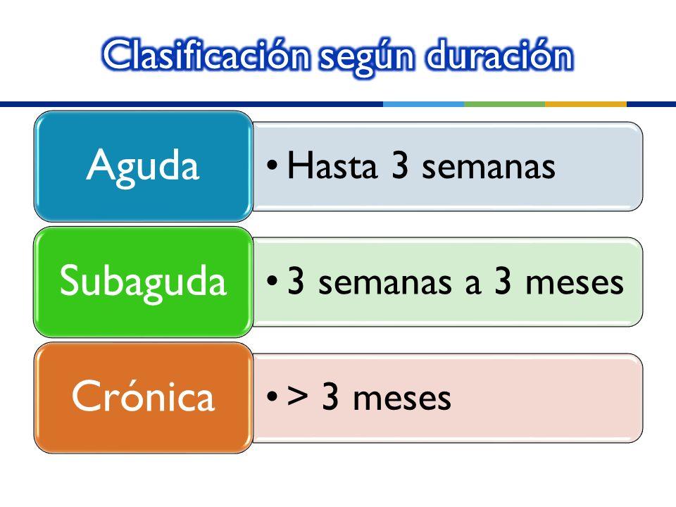 Hasta 3 semanas Aguda 3 semanas a 3 meses Subaguda > 3 meses Crónica