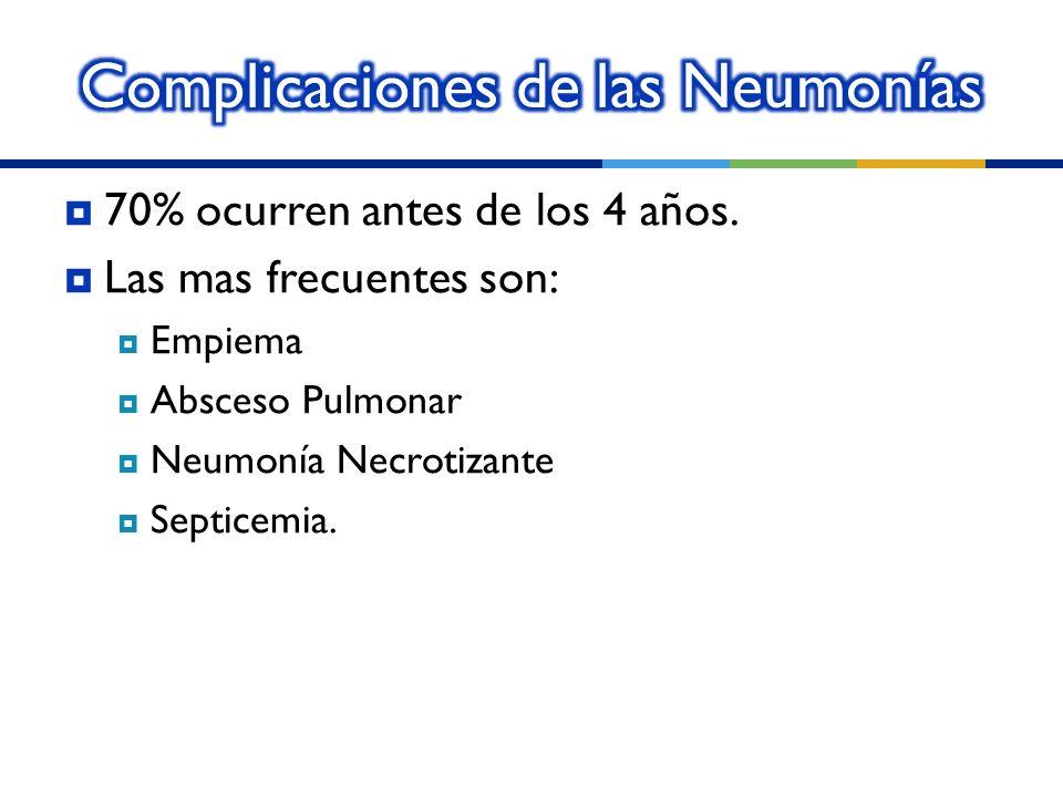 70% ocurren antes de los 4 años. Las mas frecuentes son: Empiema Absceso Pulmonar Neumonía Necrotizante Septicemia.