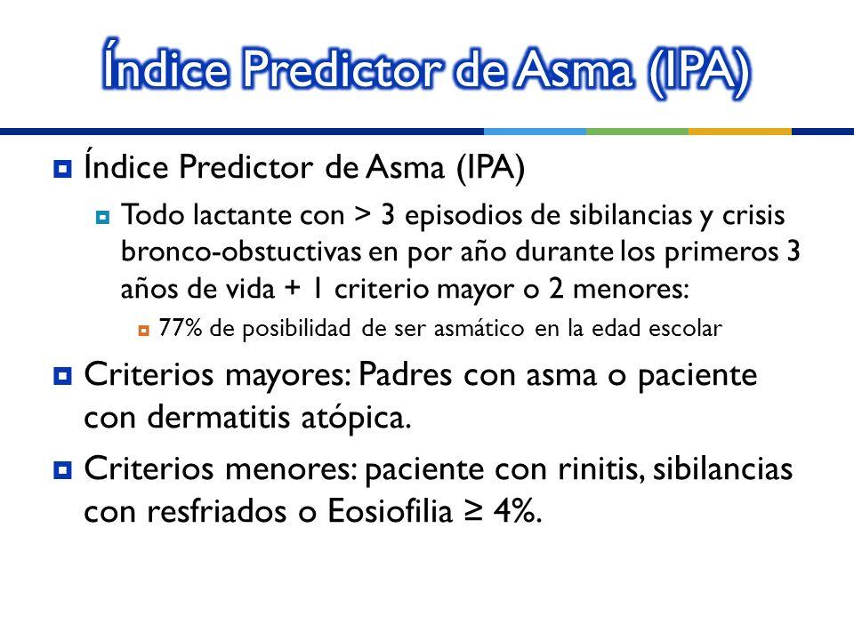 Índice Predictor de Asma (IPA) Todo lactante con > 3 episodios de sibilancias y crisis bronco-obstuctivas en por año durante los primeros 3 años de vi
