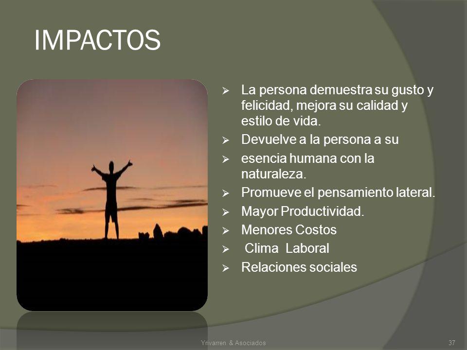 Instrumentos de Medicion Filmaciones de cada uno de los participantes para trabajo personal con coach y con el Grupo Cuestionario Trabajo en Equipo a