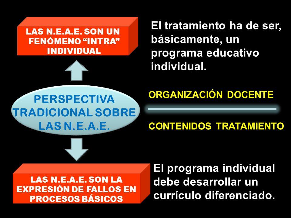 MEDIDAS GENERALES AD Apoyo y Refuerzo de las Áreas Instrumentales de Lengua Castellana y Literatura, Lengua Extranjera y Matemáticas.