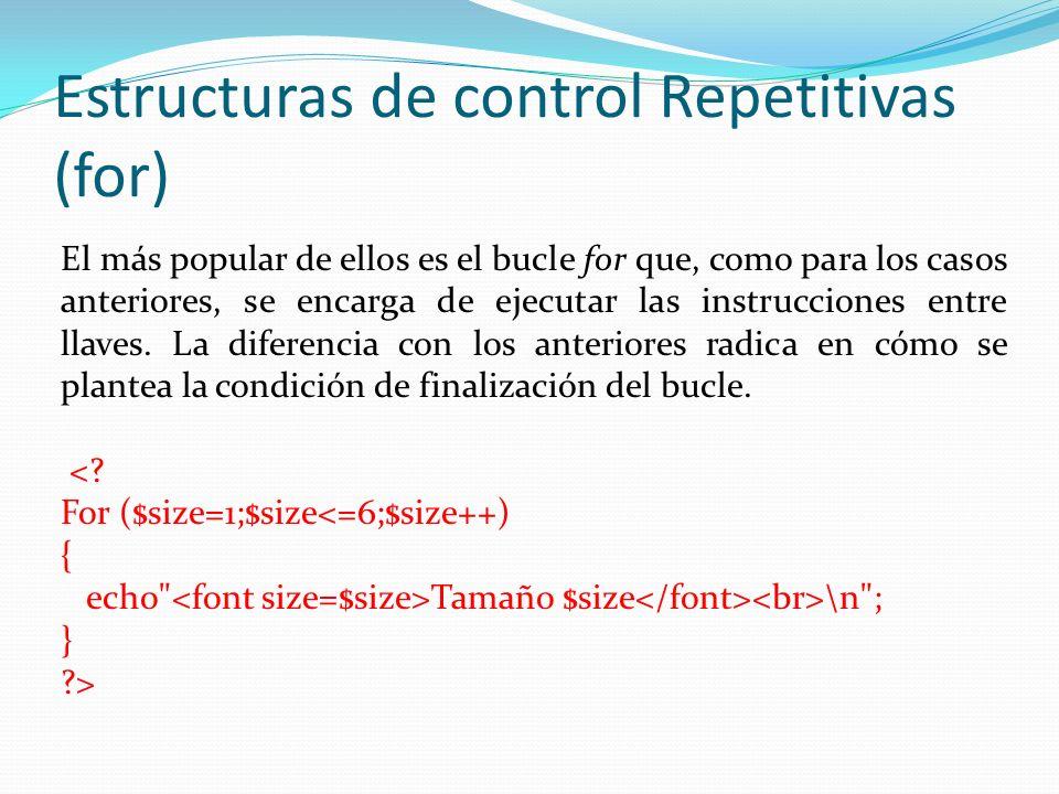 Estructuras de control Repetitivas (for) El más popular de ellos es el bucle for que, como para los casos anteriores, se encarga de ejecutar las instrucciones entre llaves.
