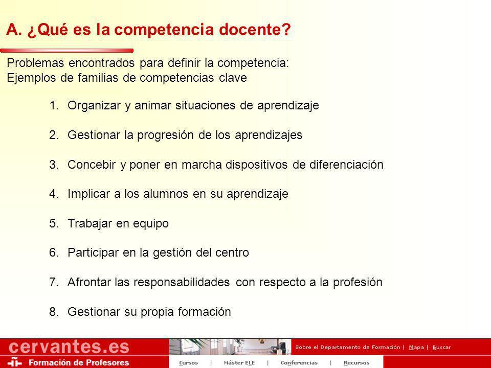 A. ¿Qué es la competencia docente? Problemas encontrados para definir la competencia: Ejemplos de familias de competencias clave 1.Organizar y animar