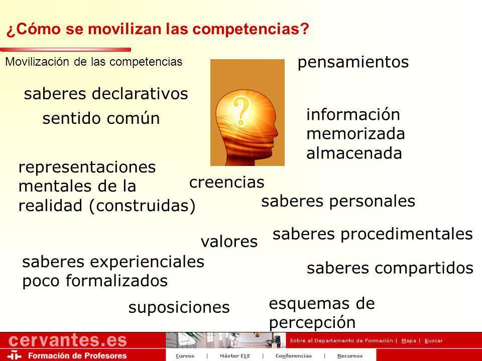 ¿Cómo se movilizan las competencias? Movilización de las competencias saberes declarativos saberes personales representaciones mentales de la realidad