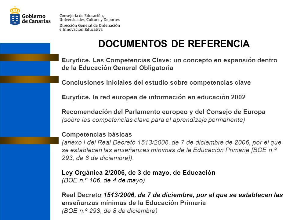 DOCUMENTOS DE REFERENCIA Eurydice.