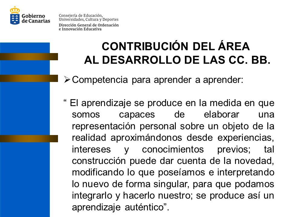 CONTRIBUCIÓN DEL ÁREA AL DESARROLLO DE LAS CC. BB. Competencia para aprender a aprender: El aprendizaje se produce en la medida en que somos capaces d