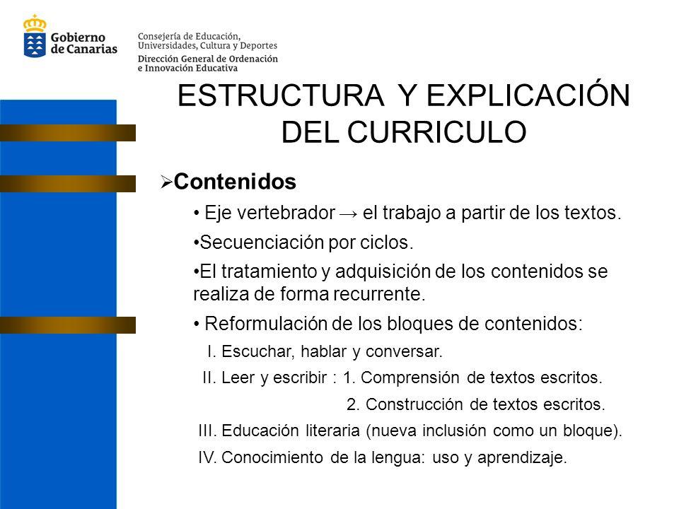 ESTRUCTURA Y EXPLICACIÓN DEL CURRICULO Contenidos Eje vertebrador el trabajo a partir de los textos. Secuenciación por ciclos. El tratamiento y adquis