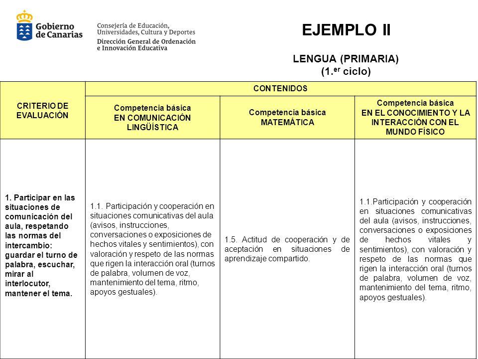 EJEMPLO II LENGUA (PRIMARIA) (1. er ciclo) CRITERIO DE EVALUACIÓN CONTENIDOS Competencia básica EN COMUNICACIÓN LINGÜÍSTICA Competencia básica MATEMÁT