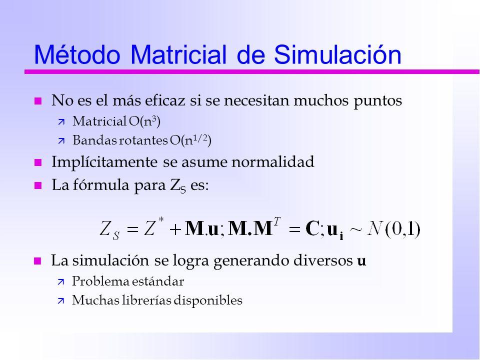 Método Matricial de Simulación n No es el más eficaz si se necesitan muchos puntos ä Matricial O(n 3 ) ä Bandas rotantes O(n 1/2 ) n Implícitamente se