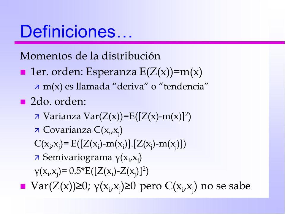 Definiciones… Momentos de la distribución n 1er. orden: Esperanza E(Z(x))=m(x) ä m(x) es llamada deriva o tendencia n 2do. orden: ä Varianza Var(Z(x))